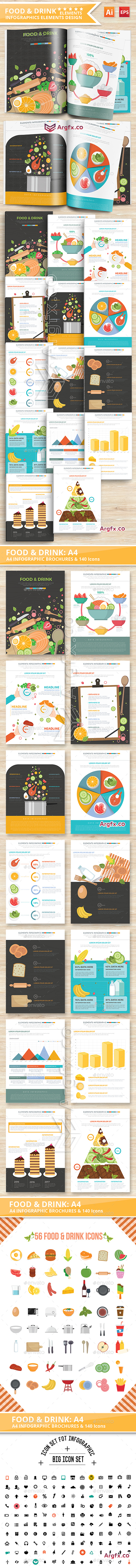 Food & Drink infographic Template Design
