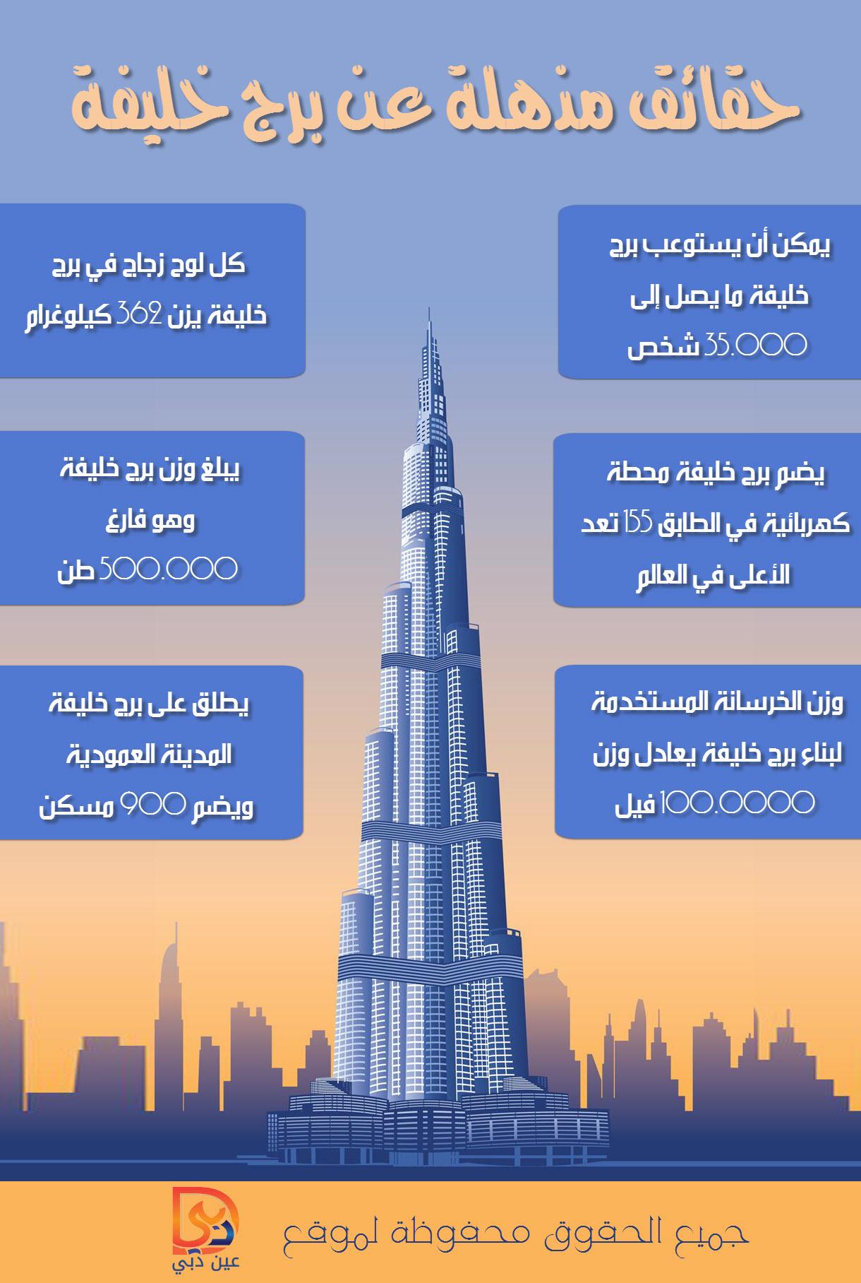 معلومات عن برج خليفة في دبي شبكة روايتي الثقافية